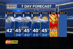 Weather Forecast 7 Days The 7 Day Forecast With 70 000 Likes On Kptv