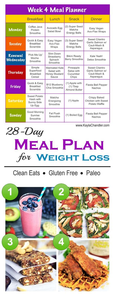 Free Detox Diet Plan For Weight Loss by 25 Best Ideas About Detox Meal Plan On Detox