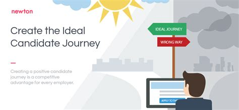 Journey To Be Employer Of Choice Soft Cover is your candidate journey enjoyable newton software