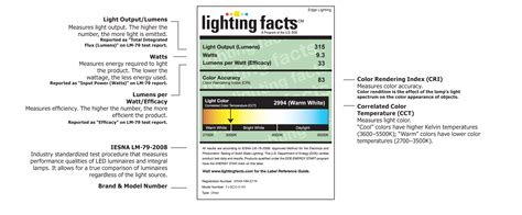 Led Lighting Basics And The Lighting Facts Label Where Led Light Bulbs Info