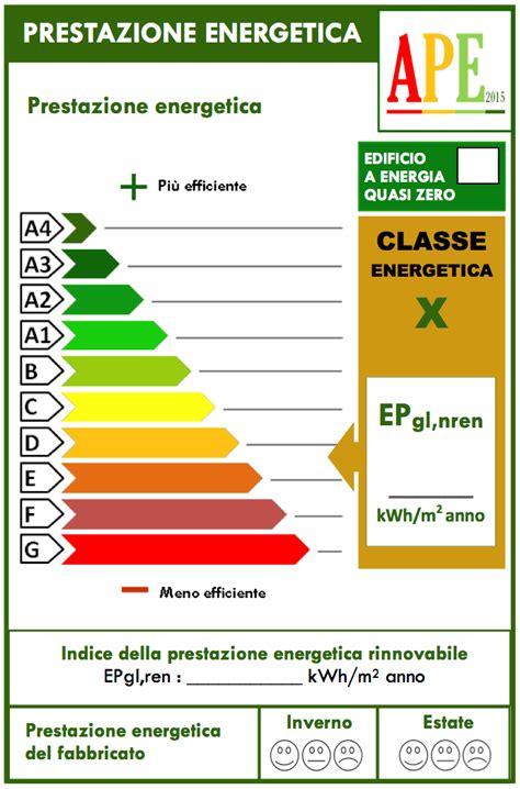 Classe Energetica Casa G by Classi Energetiche Degli Edifici Cosa Sono News