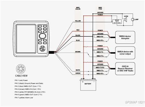 garmin 740s wiring diagram s free printable wiring schematics