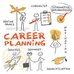 Interior Design Tool Online Free an admin s guide to creating a strategic career plan