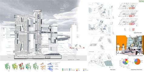 How To Get Floor Plans 3d city a new urban typology evolo architecture magazine