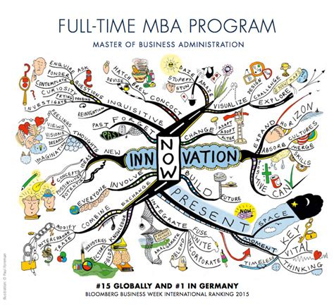 Koc Mba Program by Call For Application Kofi Annan Business School