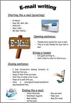 email format in grammar formal letter english literacy educational school