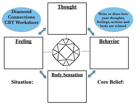 Mind Mood Worksheets by Pictures Mind Mood Worksheets Dropwin
