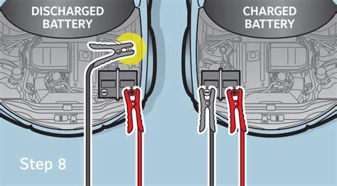 jump starting  car battery instructions  autobatteriescom johnson controls