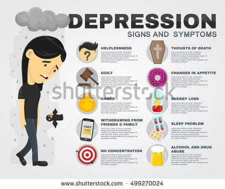 depression symptoms mental stock images royalty free images vectors