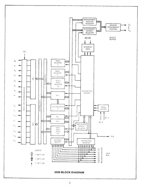 datatool system 4 wiring diagram 32 wiring diagram