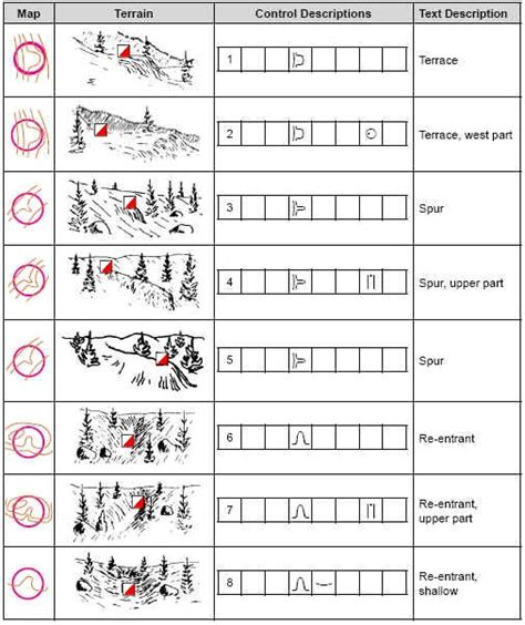 Orienteering Card Template by Orienteering Card Template Orienteering