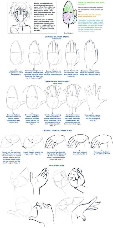 doodle drawing tutorials drawing by dizzyclown on deviantart