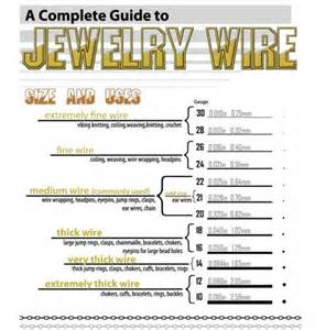 Metal Jewelry Making Tutorials - very useful chart for jewelry wire the beading gem s journal