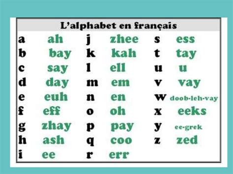 Spelling In Letters How To Spell 5 Useful Tips For Spelling Words