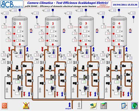 dispense impianti elettrici impianti elettrici industriali pdf semplice e comfort in