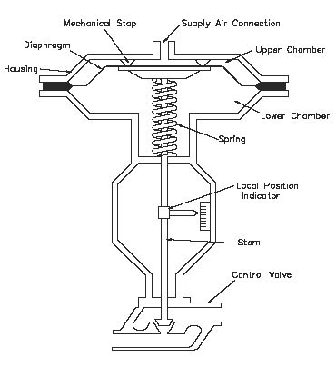 wiring diagram motor operated valve wiring picture