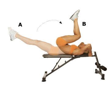 decline bench reverse crunches 17 best ideas about reverse crunches on pinterest lower