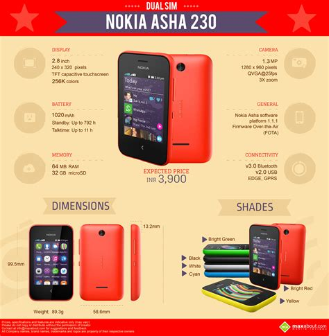 themes for nokia asha 230 single sim nokia asha 230 dual sim specifications and expected price