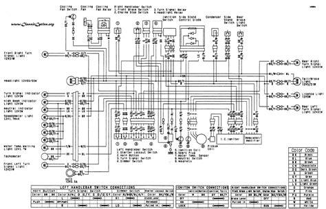 kawasaki bayou 220 wiring harness free diagram