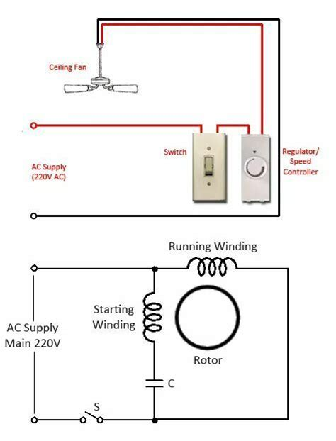 electrical technology images  pinterest