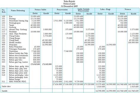 cara membuat neraca lajur dengan excel contoh laporan keuangan perusahaan dagang lengkap beserta