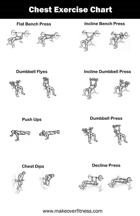 chest workouts for at home