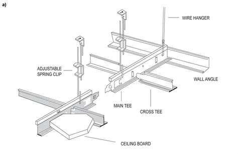 Suspended Ceiling Systems Installation by Ceiling Suspension System Ceiling Tiles