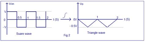 integrator circuit graph integrator circuit using op op integrator design derivation for output voltage waveforms