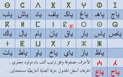 Calendrier Ramadan 1998 Amazighnet Le Portail Du Monde Amazigh Berb 232 Re