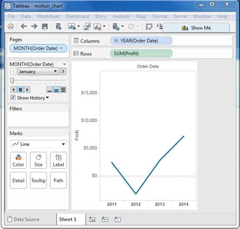tableau tutorial tutorials point tableau motion charts