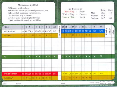 golf scorecards templates golf scorecard template template business