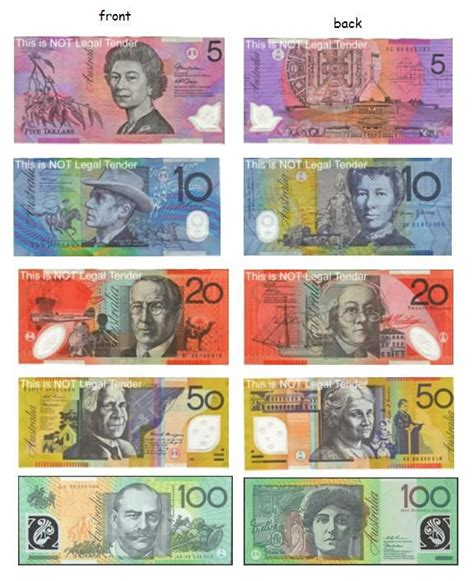 printable fake money australia australian currency we used to have 1 cent and 2 cent