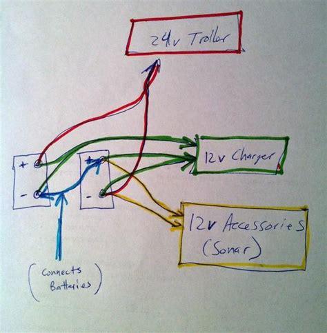 24v trolling motor wiring diagram efcaviation