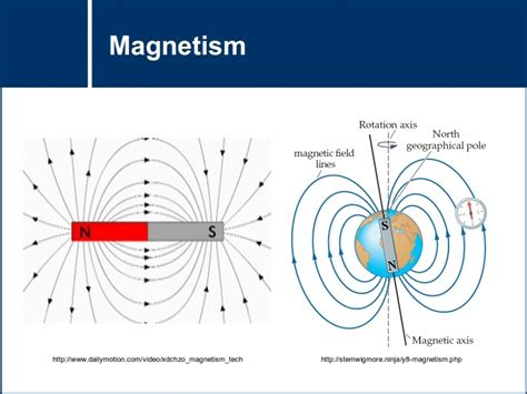 in the science and of organic magnetism classic reprint books magnetism mstltt