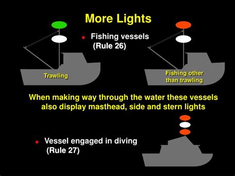 navigation lights and shapes ppt navigation inland lights shapes powerpoint
