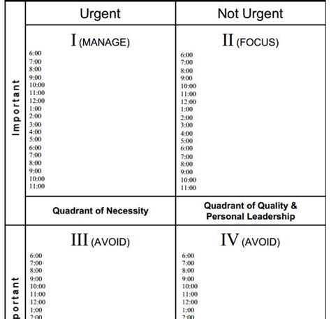 time management quadrant template chart energy levels with a time log daily planit