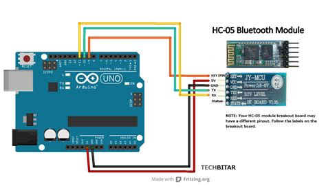tutorial uart arduino bluetooth module zs 040 changer le nom de device