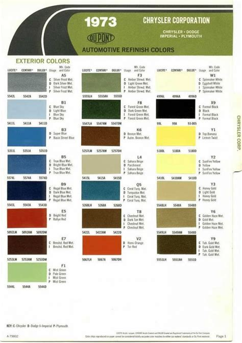 dupont paint codes see enjoyable color chart auto 3
