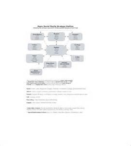 music marketing plan templates 15 free word excel pdf