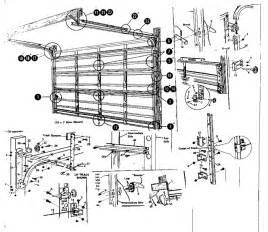 Overhead Door Parts List Sears Sears Steel Garage Door Parts Model 362657410 Sears Partsdirect