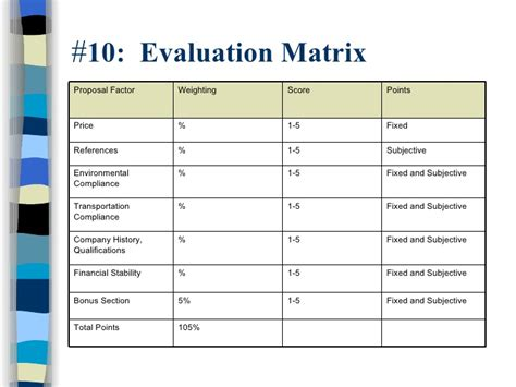 rfp scoring matrix template rfp scoring matrix template mike o donnell top 10 hhw rfp
