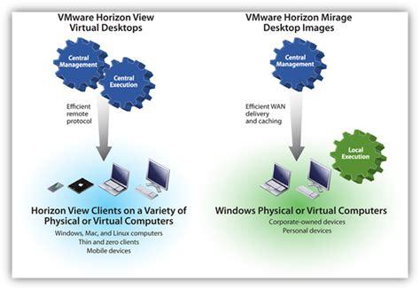 vmware horizon mirage installing configuring part