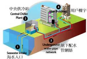 Energy Efficient House Design introduction 734