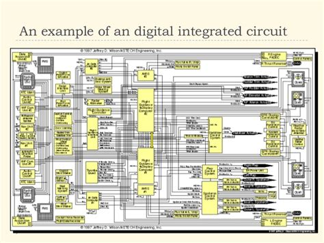 exles of integrated circuits exles of integrated circuits 28 images what is an integrated circuit organization of