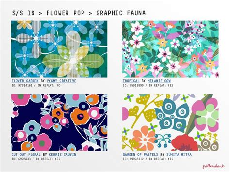 fabric pattern trends 2016 1000 images about 2016 trends ss 16 on pinterest pastel