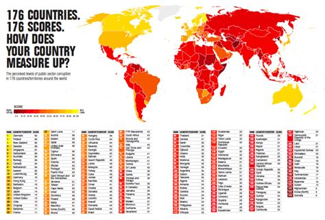most corrupt countries in the world map stuff we don t do at home how to tackle the police for a