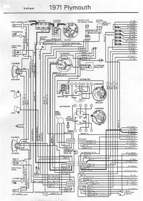 70 and 71 Valiant Duster Wiring Diagram | For A Bodies