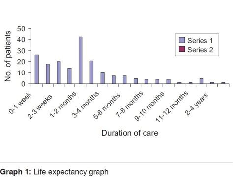 the effect of homecare team visits in terminal cancer