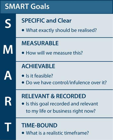 smarter goals quotes quotesgram