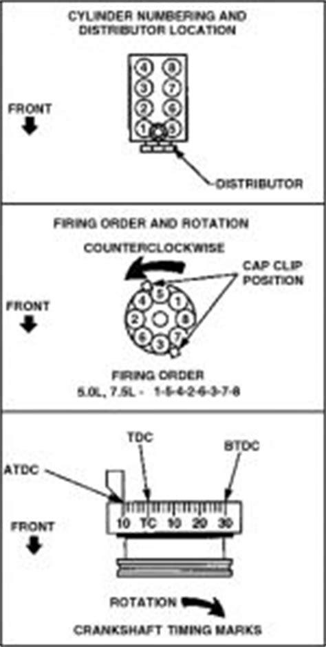 1996 Ford F350 Firing Order/Distributor Cap: I Recently